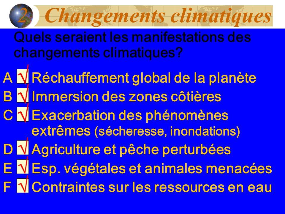 Quels seraient les manifestations des changements climatiques? ARéchauffement global de la planète BImmersion des zones côtières CExacerbation des phé