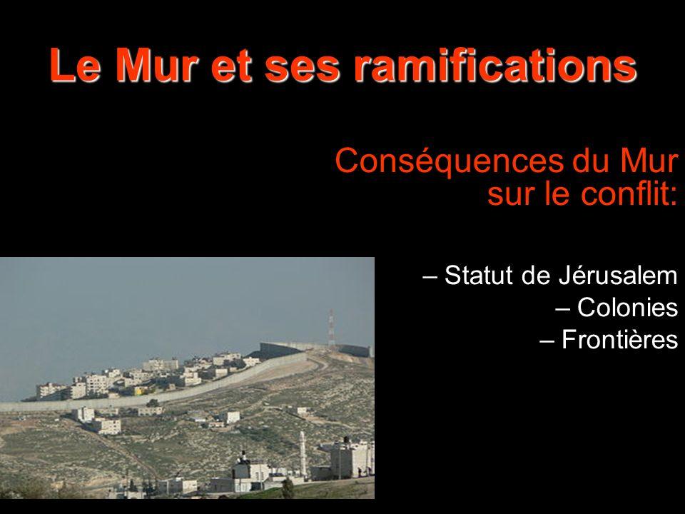 Conséquences du Mur sur le conflit: –Statut de Jérusalem –Colonies –Frontières