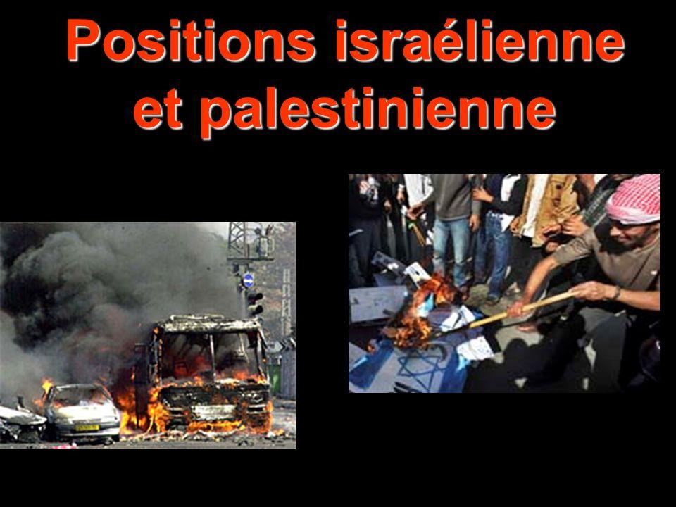 Positions israélienne et palestinienne