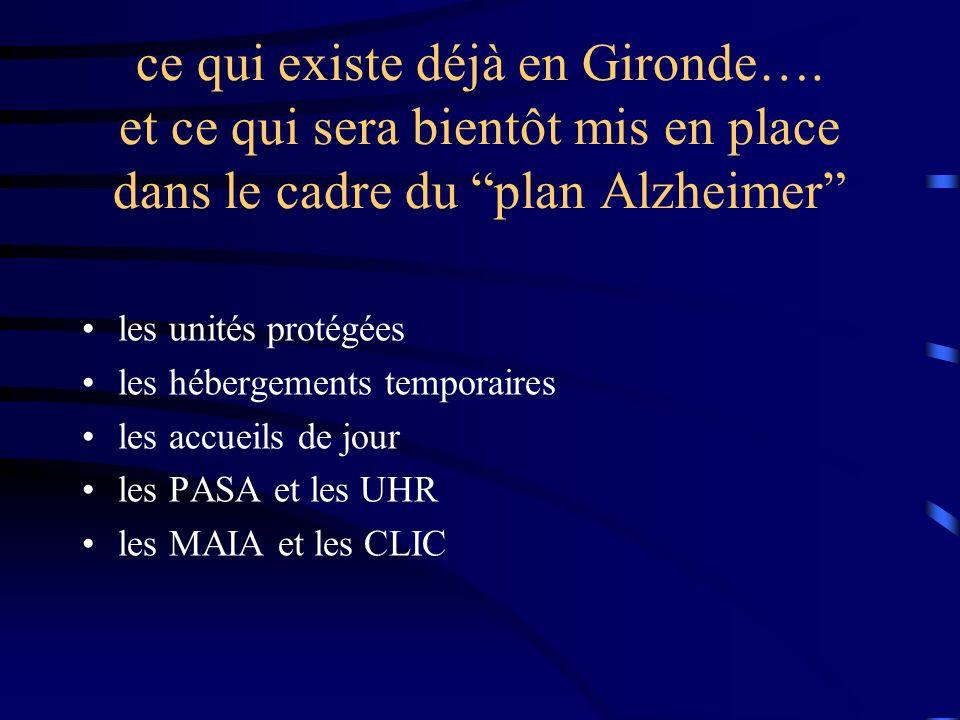 ce qui existe déjà en Gironde…. et ce qui sera bientôt mis en place dans le cadre du plan Alzheimer les unités protégées les hébergements temporaires