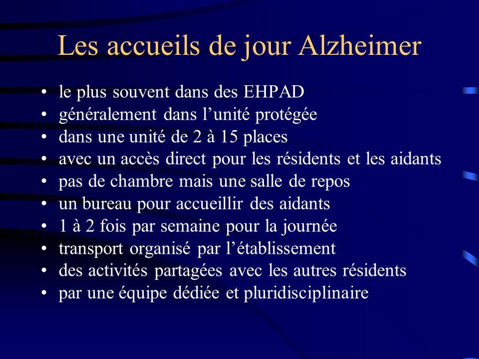 Les accueils de jour Alzheimer le plus souvent dans des EHPAD généralement dans lunité protégée dans une unité de 2 à 15 places avec un accès direct p