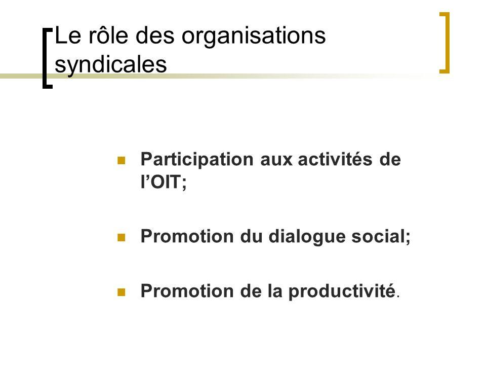 Le rôle des organisations syndicales Participation aux activités de lOIT; Promotion du dialogue social; Promotion de la productivité.