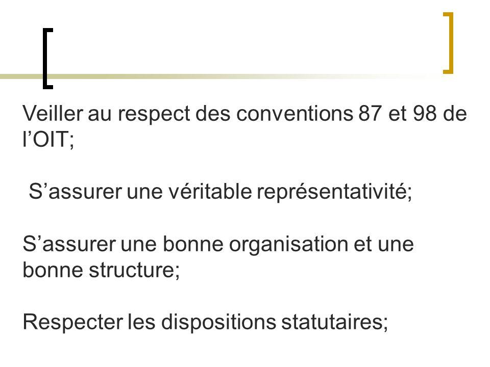 Veiller au respect des conventions 87 et 98 de lOIT; Sassurer une véritable représentativité; Sassurer une bonne organisation et une bonne structure; Respecter les dispositions statutaires;