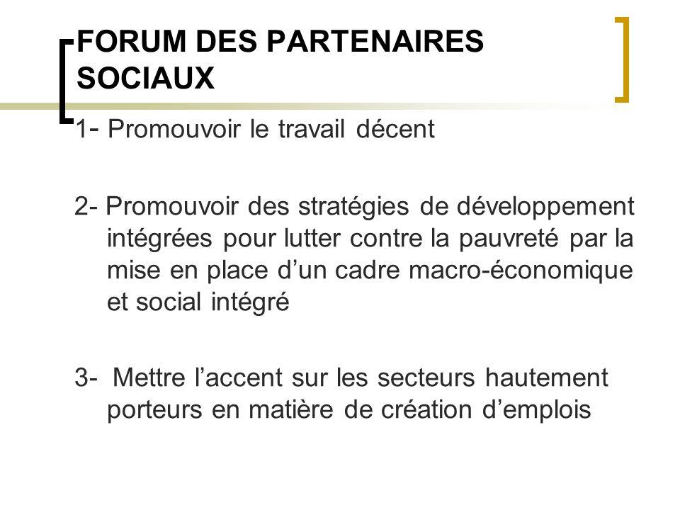 FORUM DES PARTENAIRES SOCIAUX 1 - Promouvoir le travail décent 2- Promouvoir des stratégies de développement intégrées pour lutter contre la pauvreté par la mise en place dun cadre macro-économique et social intégré 3- Mettre laccent sur les secteurs hautement porteurs en matière de création demplois