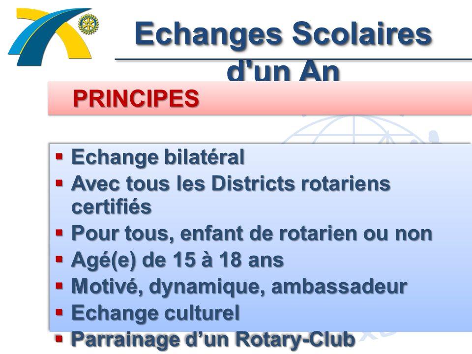 Echanges Scolaires d un An Echange bilatéral Echange bilatéral Avec tous les Districts rotariens certifiés Avec tous les Districts rotariens certifiés Pour tous, enfant de rotarien ou non Pour tous, enfant de rotarien ou non Agé(e) de 15 à 18 ans Agé(e) de 15 à 18 ans Motivé, dynamique, ambassadeur Motivé, dynamique, ambassadeur Echange culturel Echange culturel Parrainage dun Rotary-Club Parrainage dun Rotary-Club Echange bilatéral Echange bilatéral Avec tous les Districts rotariens certifiés Avec tous les Districts rotariens certifiés Pour tous, enfant de rotarien ou non Pour tous, enfant de rotarien ou non Agé(e) de 15 à 18 ans Agé(e) de 15 à 18 ans Motivé, dynamique, ambassadeur Motivé, dynamique, ambassadeur Echange culturel Echange culturel Parrainage dun Rotary-Club Parrainage dun Rotary-Club PRINCIPES PRINCIPES