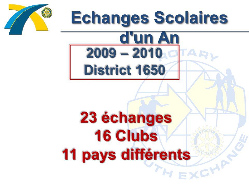 Echanges Scolaires d un An 23 échanges 16 Clubs 11 pays différents 23 échanges 16 Clubs 11 pays différents 2009 – 2010 District 1650 2009 – 2010 District 1650