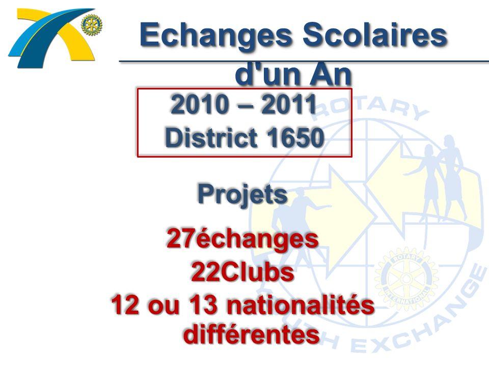 Echanges Scolaires d un An Projets27échanges22Clubs 12 ou 13 nationalités différentes Projets27échanges22Clubs 2010 – 2011 District 1650 2010 – 2011 District 1650