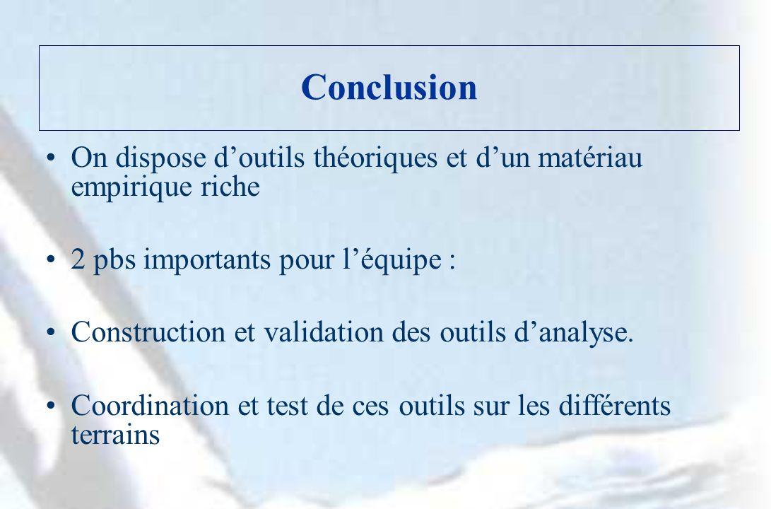 Conclusion On dispose doutils théoriques et dun matériau empirique riche 2 pbs importants pour léquipe : Construction et validation des outils danalyse.