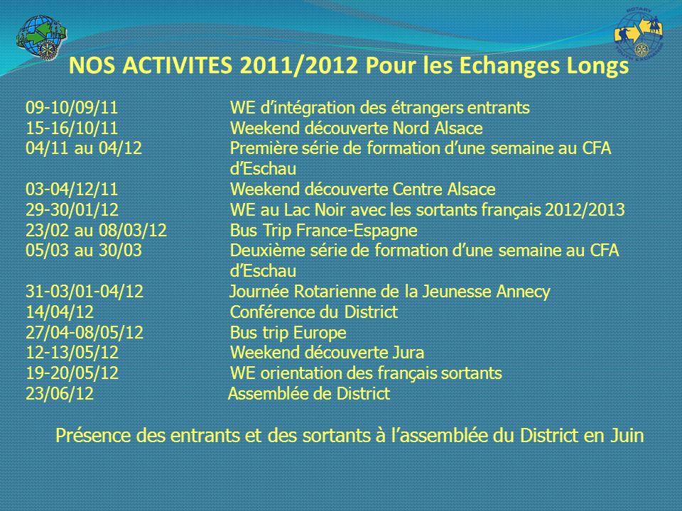 NOS ACTIVITES 2011/2012 Pour les Echanges Longs 09-10/09/11WE dintégration des étrangers entrants 15-16/10/11Weekend découverte Nord Alsace 04/11 au 0