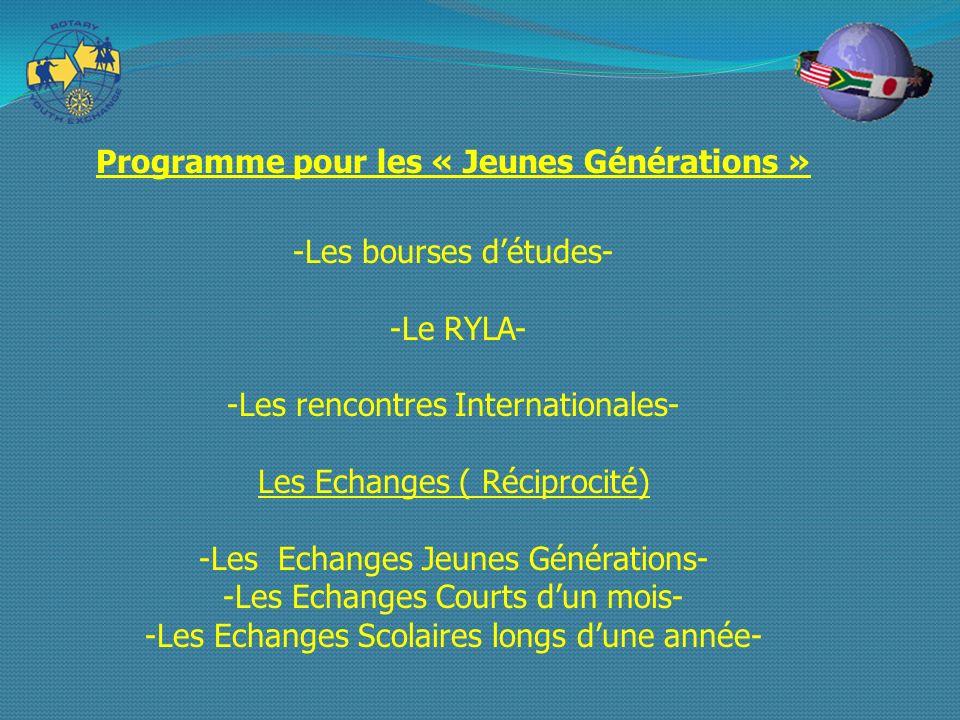 Programme pour les « Jeunes Générations » -Les bourses détudes- -Le RYLA- -Les rencontres Internationales- Les Echanges ( Réciprocité) -Les Echanges J