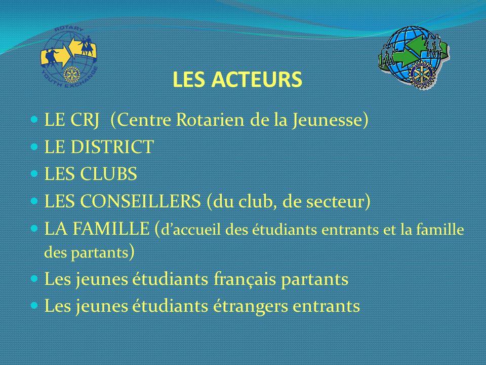 LES ACTEURS LE CRJ (Centre Rotarien de la Jeunesse) LE DISTRICT LES CLUBS LES CONSEILLERS (du club, de secteur) LA FAMILLE ( daccueil des étudiants en