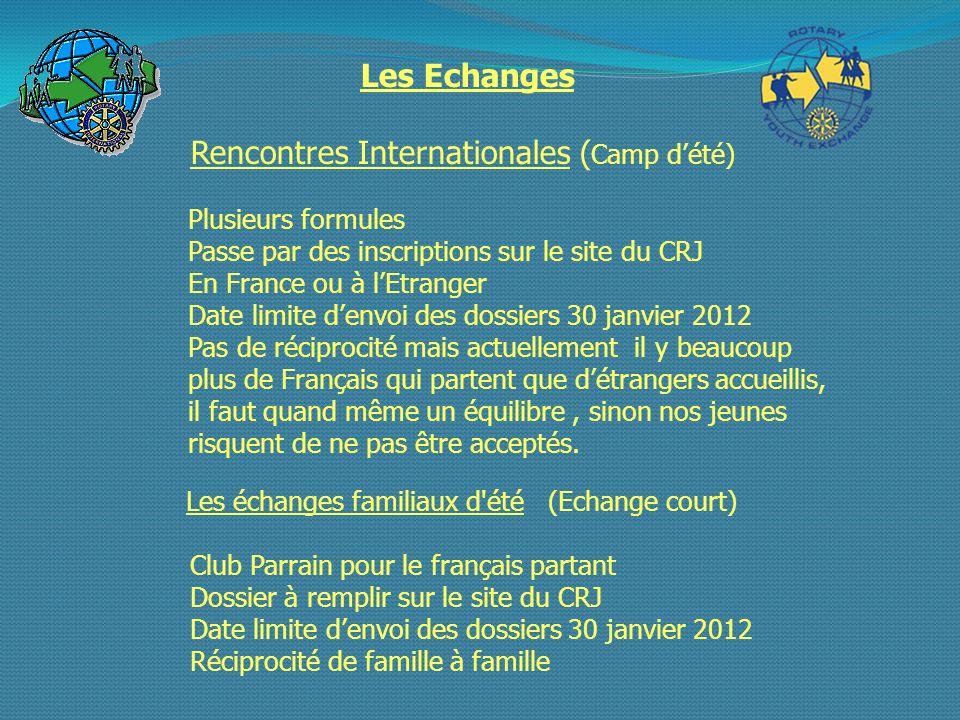 Les échanges familiaux d'été (Echange court) Club Parrain pour le français partant Dossier à remplir sur le site du CRJ Date limite denvoi des dossier