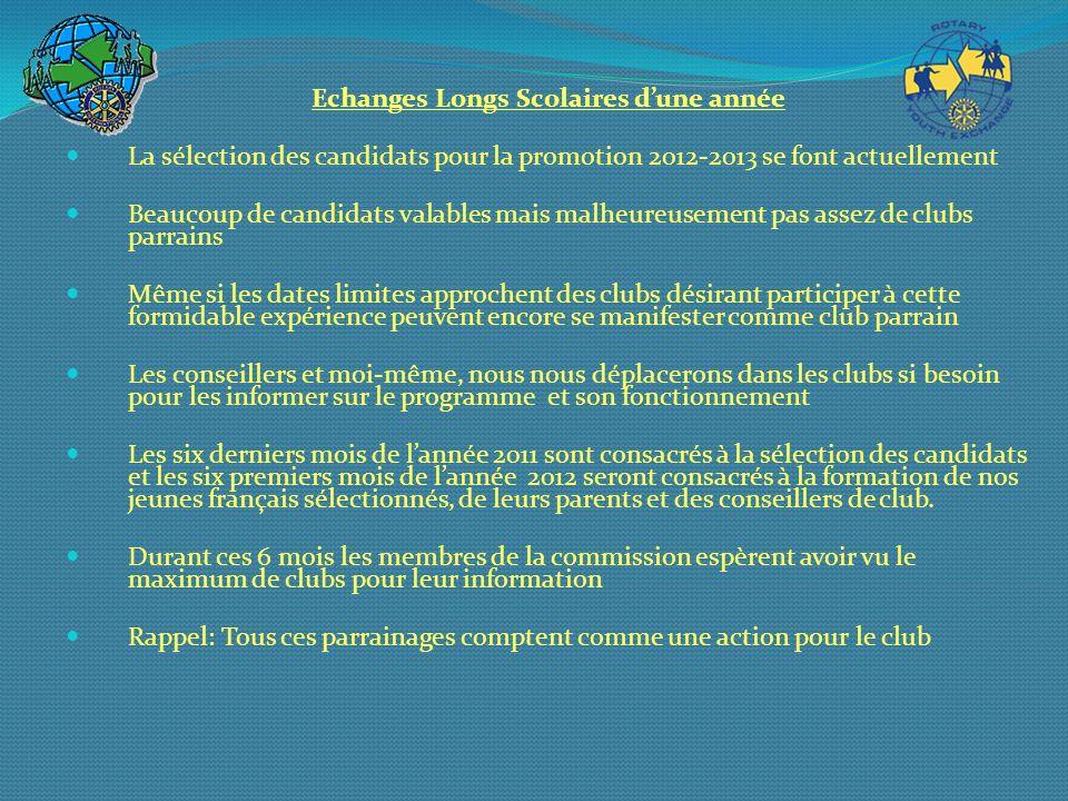 Echanges Longs Scolaires dune année La sélection des candidats pour la promotion 2012-2013 se font actuellement Beaucoup de candidats valables mais ma