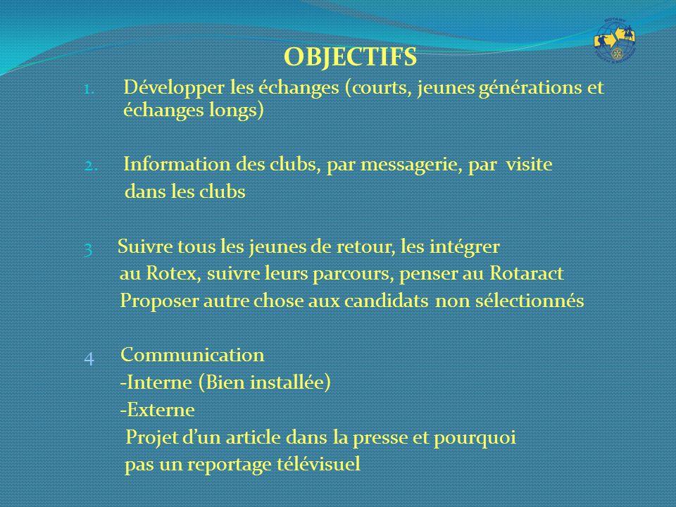 OBJECTIFS 1. Développer les échanges (courts, jeunes générations et échanges longs) 2. Information des clubs, par messagerie, par visite dans les club