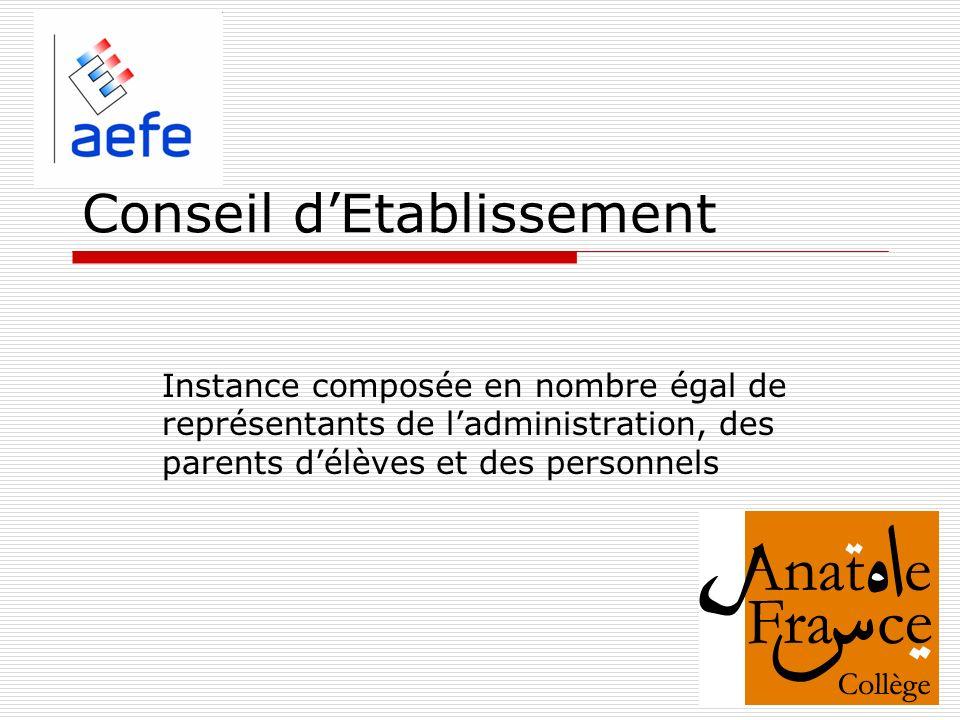 Conseil dEtablissement Instance composée en nombre égal de représentants de ladministration, des parents délèves et des personnels