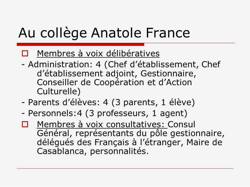 Au collège Anatole France Membres à voix délibératives - Administration: 4 (Chef détablissement, Chef détablissement adjoint, Gestionnaire, Conseiller