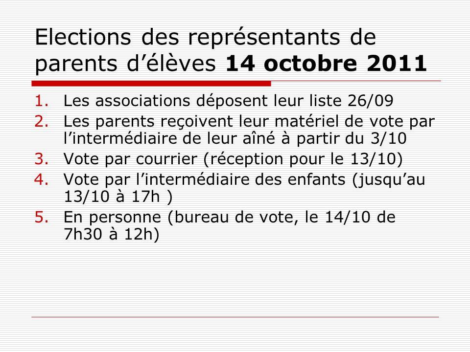 Elections des représentants de parents délèves 14 octobre 2011 1.Les associations déposent leur liste 26/09 2.Les parents reçoivent leur matériel de vote par lintermédiaire de leur aîné à partir du 3/10 3.Vote par courrier (réception pour le 13/10) 4.Vote par lintermédiaire des enfants (jusquau 13/10 à 17h ) 5.En personne (bureau de vote, le 14/10 de 7h30 à 12h)