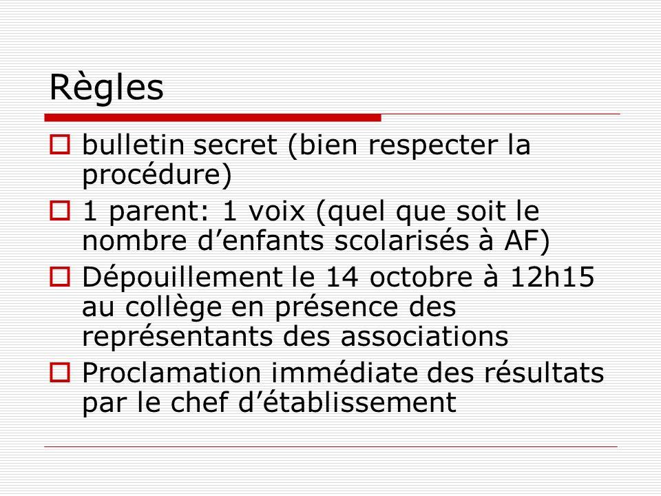 Règles bulletin secret (bien respecter la procédure) 1 parent: 1 voix (quel que soit le nombre denfants scolarisés à AF) Dépouillement le 14 octobre à