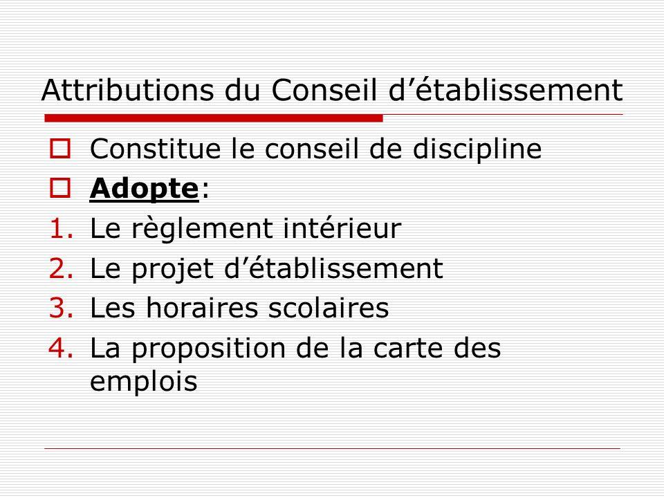 Attributions du Conseil détablissement Constitue le conseil de discipline Adopte: 1.Le règlement intérieur 2.Le projet détablissement 3.Les horaires s