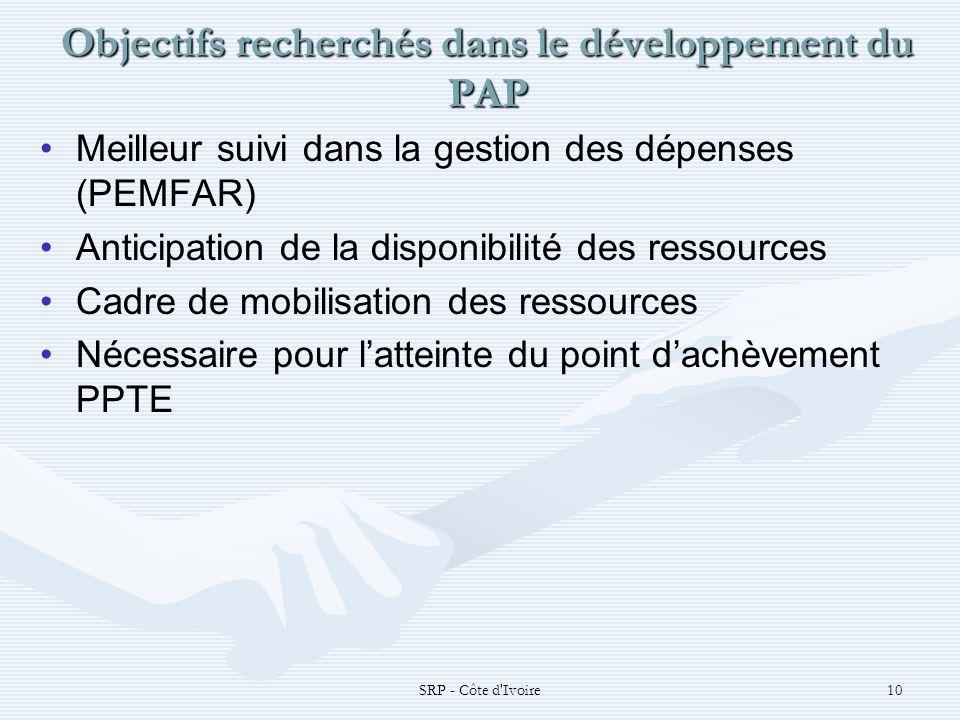 SRP - Côte d Ivoire10 Objectifs recherchés dans le développement du PAP Meilleur suivi dans la gestion des dépenses (PEMFAR) Anticipation de la disponibilité des ressources Cadre de mobilisation des ressources Nécessaire pour latteinte du point dachèvement PPTE