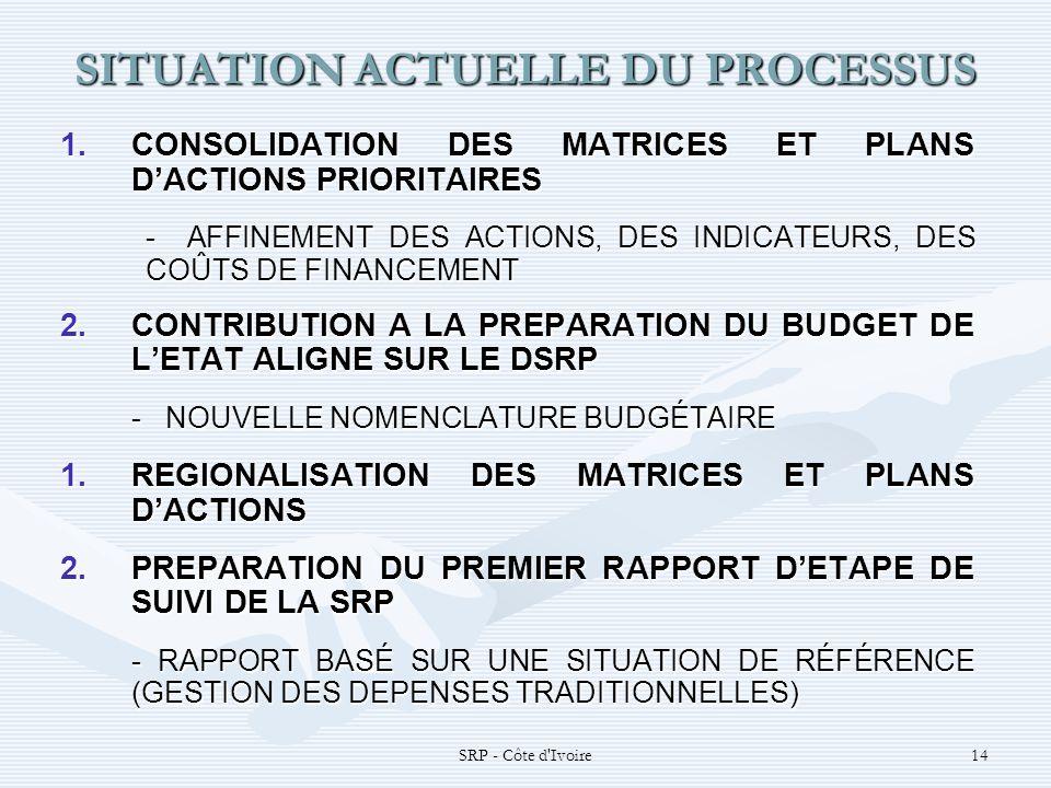 SRP - Côte d Ivoire14 SITUATION ACTUELLE DU PROCESSUS 1.CONSOLIDATION DES MATRICES ET PLANS DACTIONS PRIORITAIRES - AFFINEMENT DES ACTIONS, DES INDICATEURS, DES COÛTS DE FINANCEMENT 2.CONTRIBUTION A LA PREPARATION DU BUDGET DE LETAT ALIGNE SUR LE DSRP -NOUVELLE NOMENCLATURE BUDGÉTAIRE 1.REGIONALISATION DES MATRICES ET PLANS DACTIONS 2.PREPARATION DU PREMIER RAPPORT DETAPE DE SUIVI DE LA SRP - RAPPORT BASÉ SUR UNE SITUATION DE RÉFÉRENCE (GESTION DES DEPENSES TRADITIONNELLES)