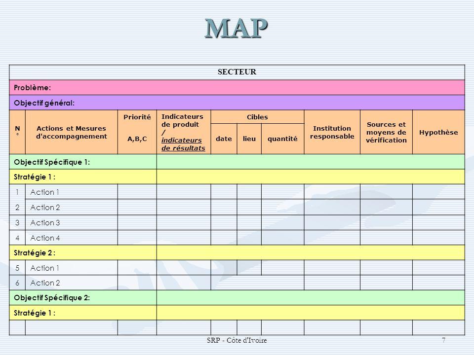 MAP SRP - Côte d Ivoire7 SECTEUR Problème: Objectif général: N°N° Actions et Mesures d accompagnement Priorité Indicateurs de produit / indicateurs de résultats Cibles Institution responsable Sources et moyens de vérification Hypothèse A,B,Cdatelieuquantité Objectif Spécifique 1: Stratégie 1 : 1Action 1 2Action 2 3Action 3 4Action 4 Stratégie 2 : 5Action 1 6Action 2 Objectif Spécifique 2: Stratégie 1 :