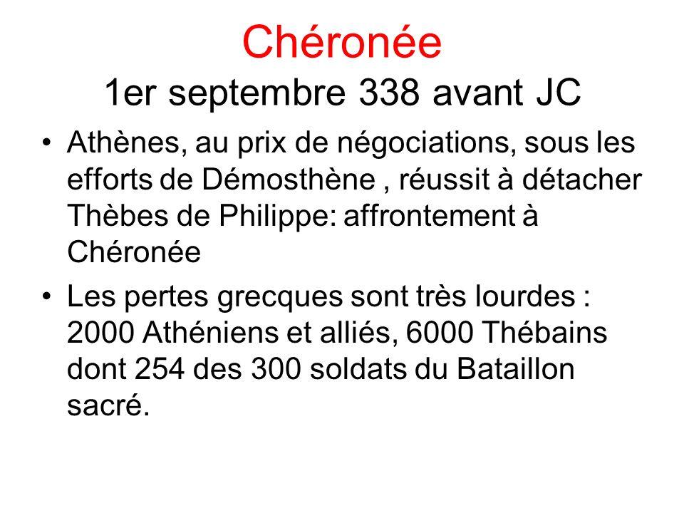 Chéronée 1er septembre 338 avant JC Athènes, au prix de négociations, sous les efforts de Démosthène, réussit à détacher Thèbes de Philippe: affrontement à Chéronée Les pertes grecques sont très lourdes : 2000 Athéniens et alliés, 6000 Thébains dont 254 des 300 soldats du Bataillon sacré.