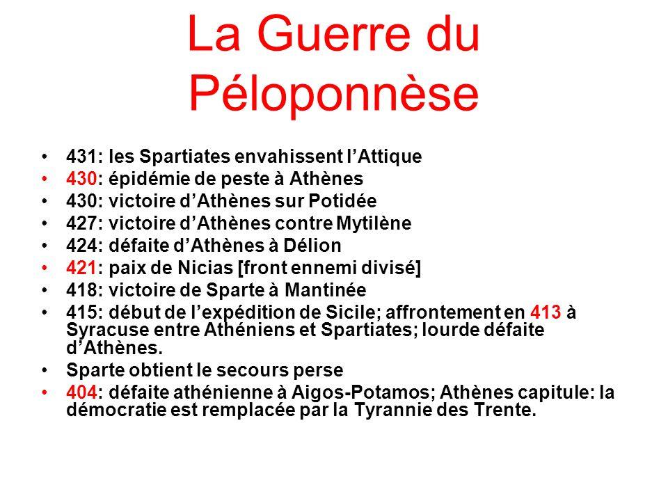La Guerre du Péloponnèse 431: les Spartiates envahissent lAttique 430: épidémie de peste à Athènes 430: victoire dAthènes sur Potidée 427: victoire dA