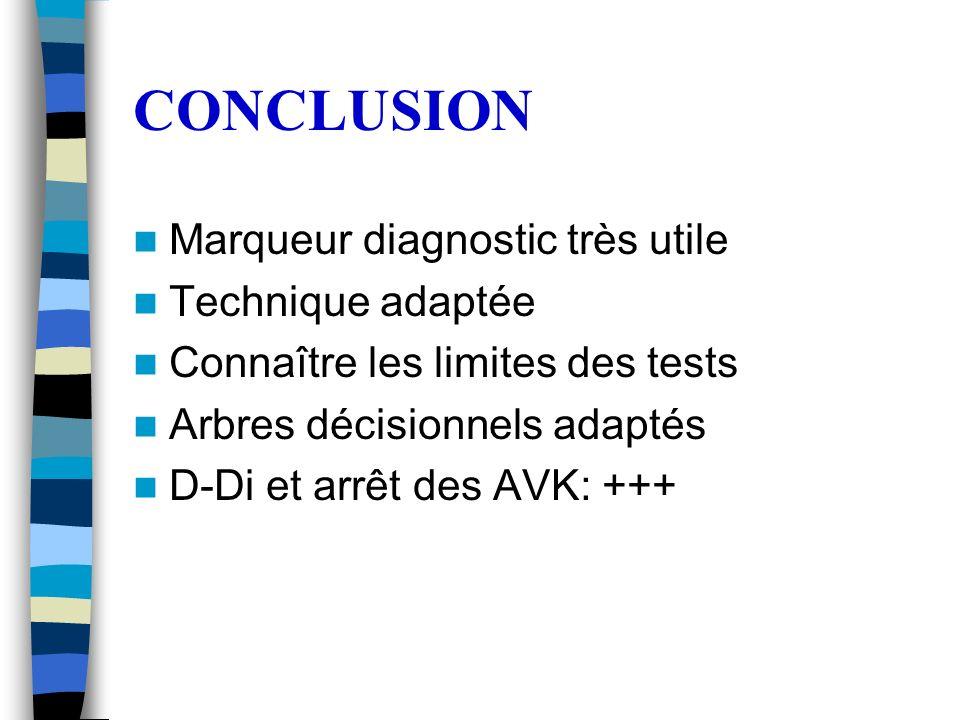 CONCLUSION Marqueur diagnostic très utile Technique adaptée Connaître les limites des tests Arbres décisionnels adaptés D-Di et arrêt des AVK: +++