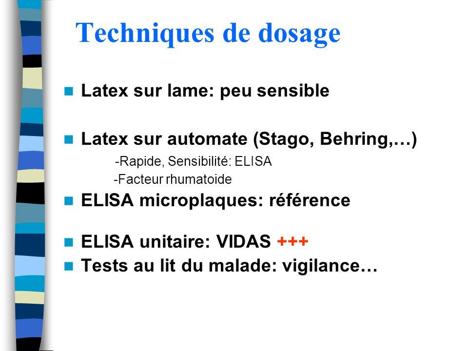 Techniques de dosage Latex sur lame: peu sensible Latex sur automate (Stago, Behring,…) -Rapide, Sensibilité: ELISA -Facteur rhumatoide ELISA micropla