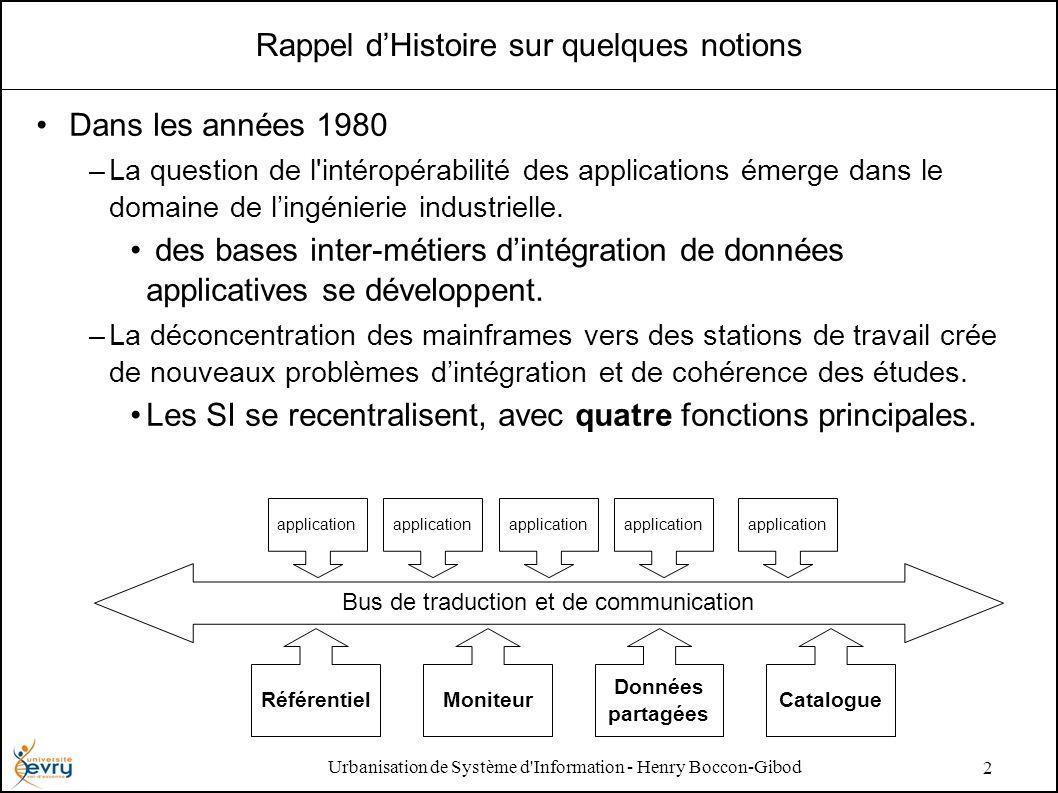 Urbanisation de Système d'Information - Henry Boccon-Gibod 2 Rappel dHistoire sur quelques notions Dans les années 1980 –La question de l'intéropérabi