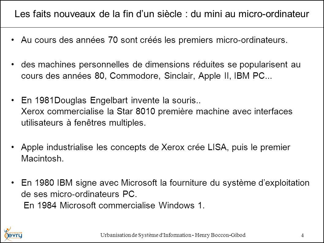Urbanisation de Système d'Information - Henry Boccon-Gibod 4 Les faits nouveaux de la fin dun siècle : du mini au micro-ordinateur Au cours des années