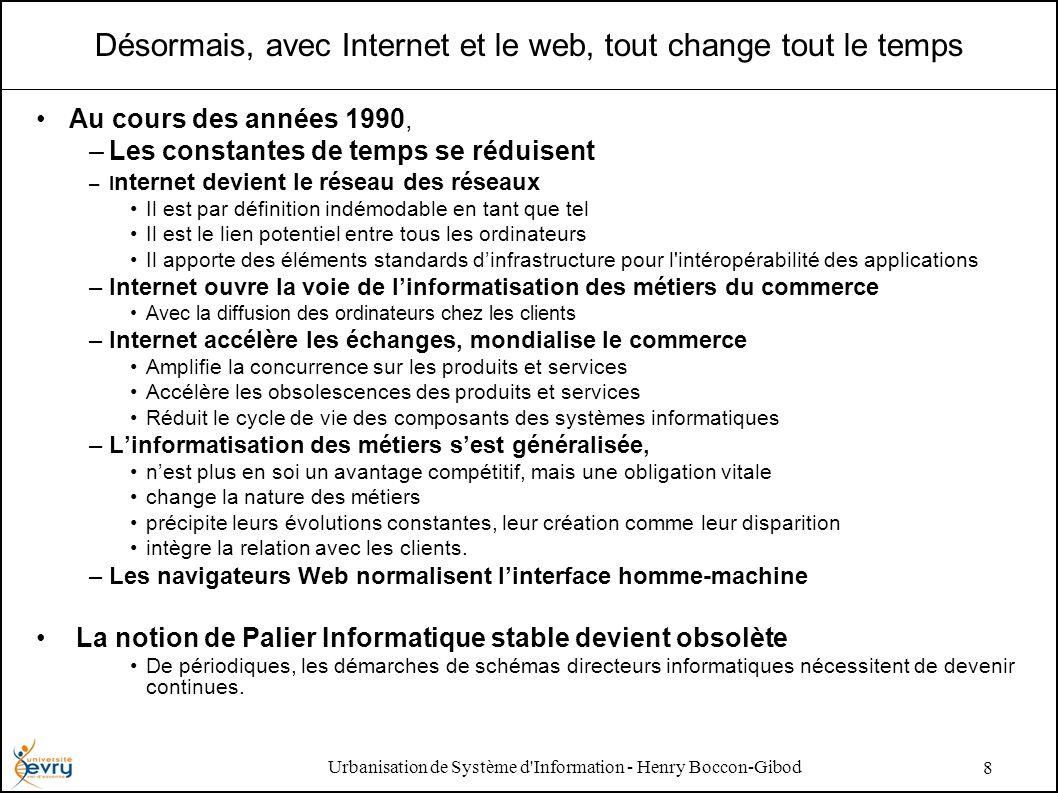 Urbanisation de Système d'Information - Henry Boccon-Gibod 8 Désormais, avec Internet et le web, tout change tout le temps Au cours des années 1990, –