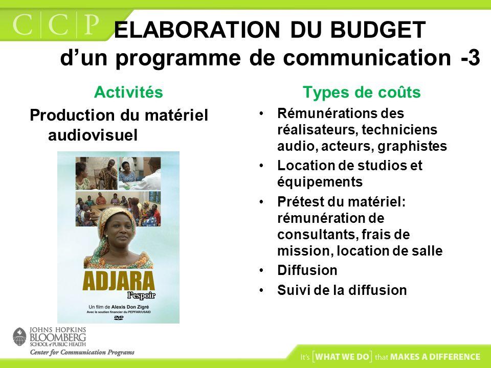 ELABORATION DU BUDGET dun programme de communication -3 Activités Production du matériel audiovisuel Types de coûts Rémunérations des réalisateurs, te