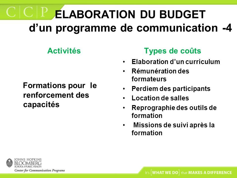 ELABORATION DU BUDGET dun programme de communication -4 Activités Formations pour le renforcement des capacités Types de coûts Elaboration dun curricu