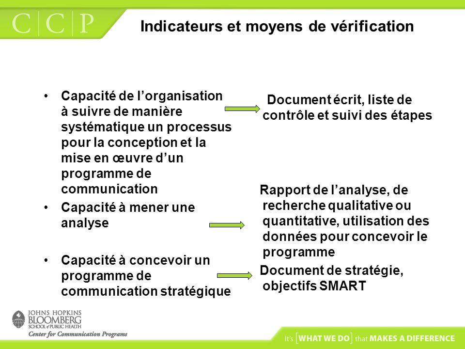 Indicateurs et moyens de vérification Capacité de lorganisation à suivre de manière systématique un processus pour la conception et la mise en œuvre d