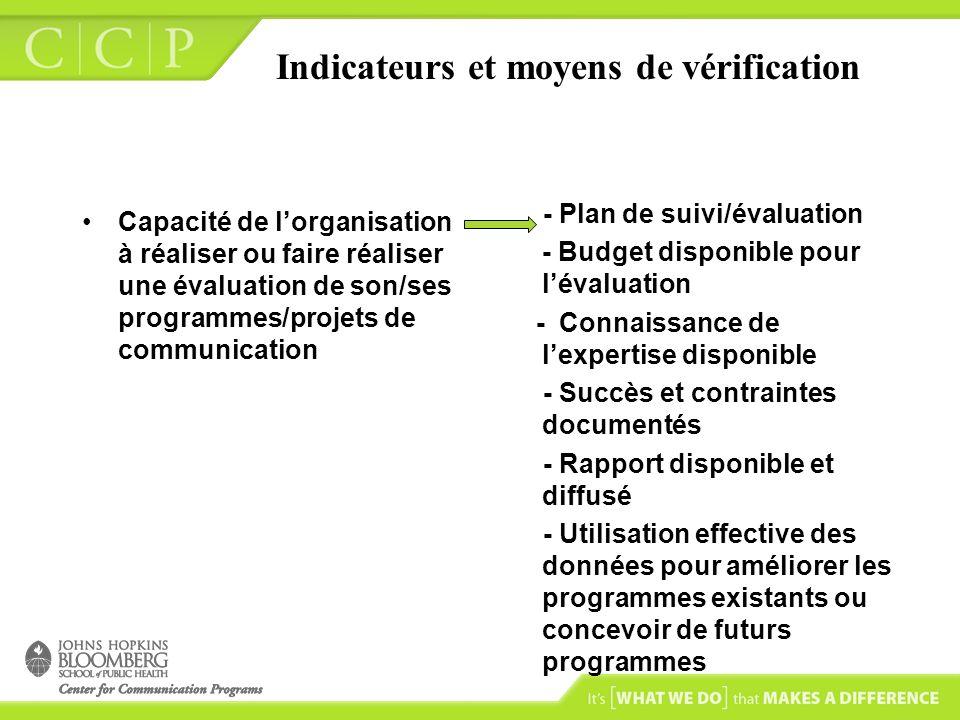 Capacité de lorganisation à réaliser ou faire réaliser une évaluation de son/ses programmes/projets de communication - Plan de suivi/évaluation - Budg