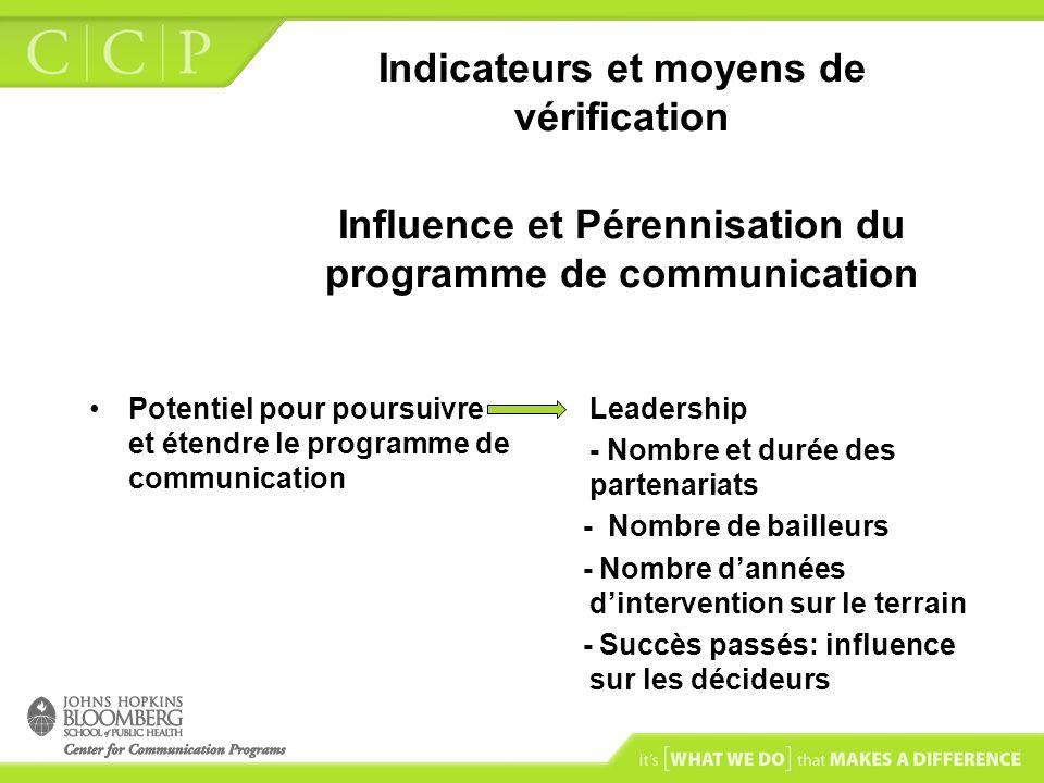 Indicateurs et moyens de vérification Influence et Pérennisation du programme de communication Potentiel pour poursuivre et étendre le programme de co