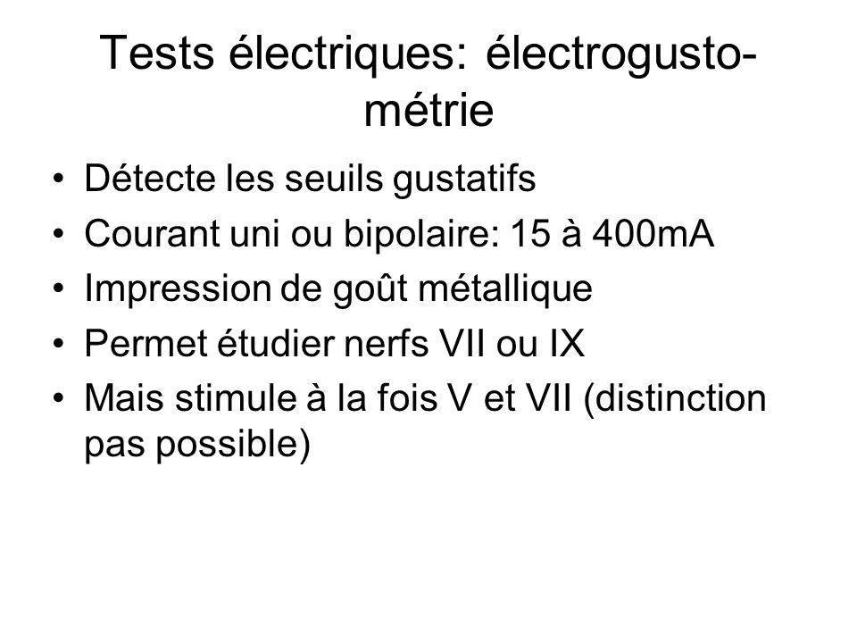 Tests électriques: électrogusto- métrie Détecte les seuils gustatifs Courant uni ou bipolaire: 15 à 400mA Impression de goût métallique Permet étudier