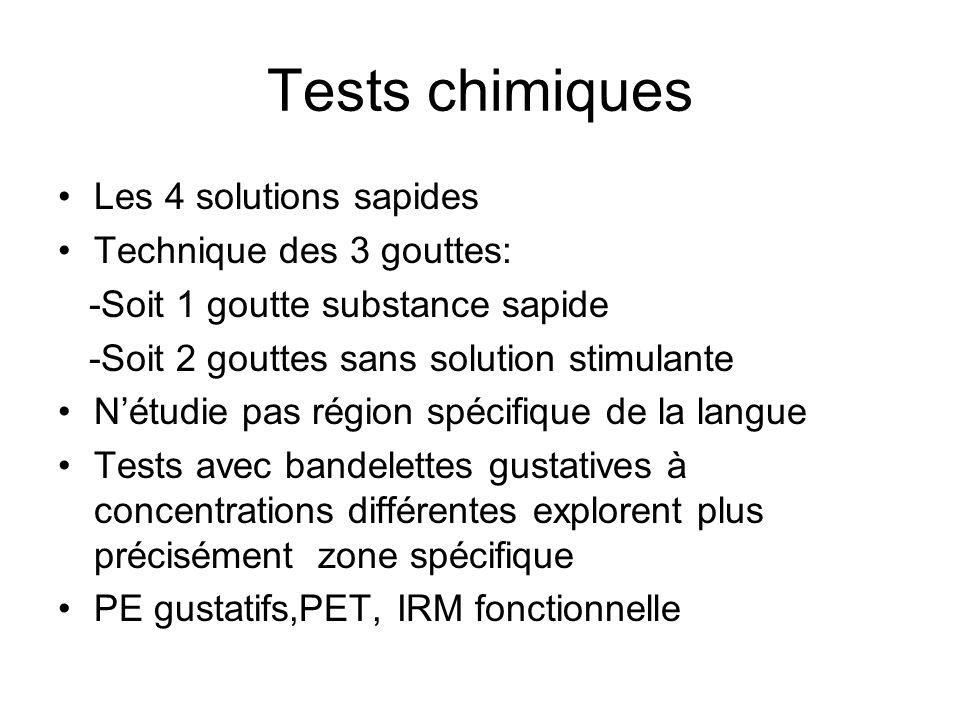 Tests chimiques Les 4 solutions sapides Technique des 3 gouttes: -Soit 1 goutte substance sapide -Soit 2 gouttes sans solution stimulante Nétudie pas