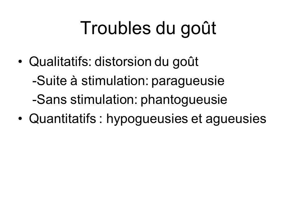 Troubles du goût Qualitatifs: distorsion du goût -Suite à stimulation: paragueusie -Sans stimulation: phantogueusie Quantitatifs : hypogueusies et agu