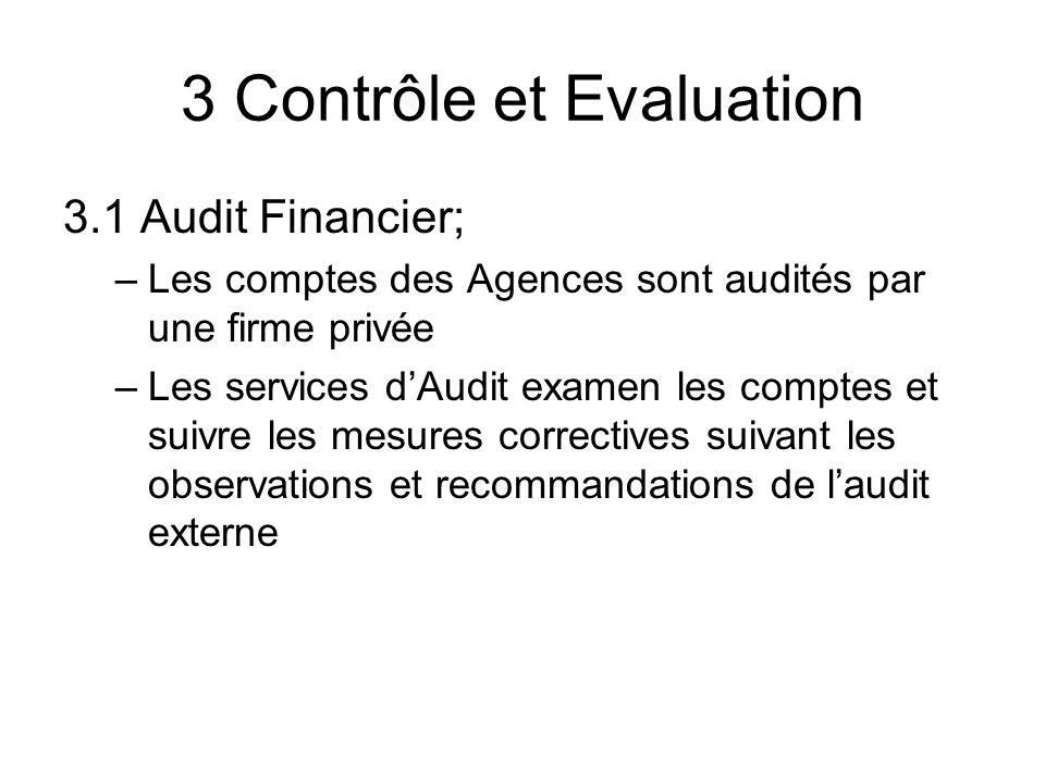 3 Contrôle et Evaluation 3.1 Audit Financier; –Les comptes des Agences sont audités par une firme privée –Les services dAudit examen les comptes et suivre les mesures correctives suivant les observations et recommandations de laudit externe
