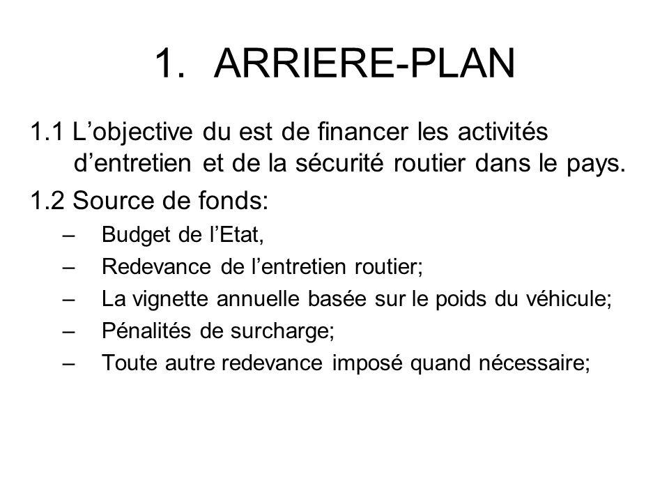 1.ARRIERE-PLAN 1.1 Lobjective du est de financer les activités dentretien et de la sécurité routier dans le pays.