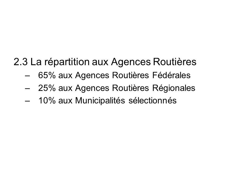 2.3 La répartition aux Agences Routières –65% aux Agences Routières Fédérales –25% aux Agences Routières Régionales –10% aux Municipalités sélectionnés