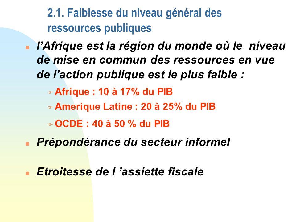 2.1. Faiblesse du niveau général des ressources publiques n lAfrique est la région du monde où le niveau de mise en commun des ressources en vue de la