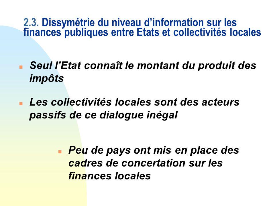 2.3. Dissymétrie du niveau dinformation sur les finances publiques entre Etats et collectivités locales n Seul lEtat connaît le montant du produit des