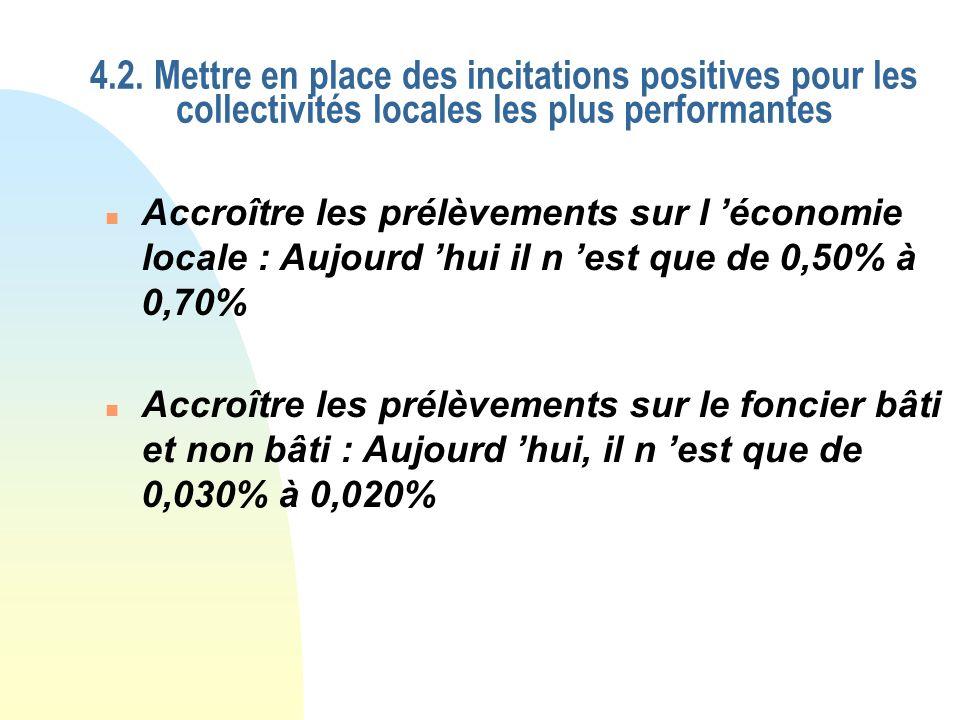 4.2. Mettre en place des incitations positives pour les collectivités locales les plus performantes n Accroître les prélèvements sur l économie locale