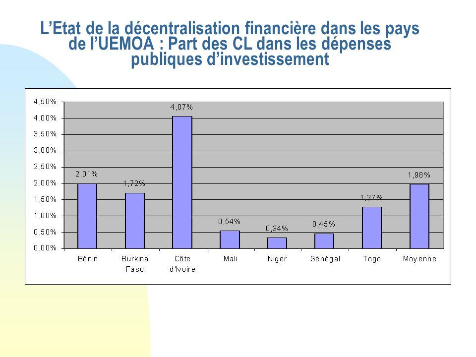 II. Obstacles a une véritable Décentralisation financière