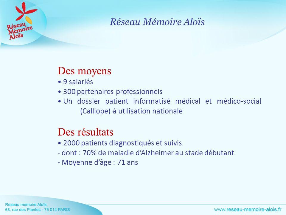 Des moyens 9 salariés 300 partenaires professionnels Un dossier patient informatisé médical et médico-social (Calliope) à utilisation nationale Des ré