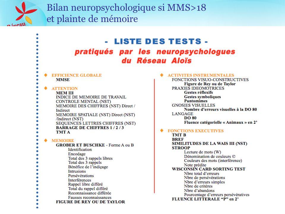 Bilan neuropsychologique si MMS>18 et plainte de mémoire